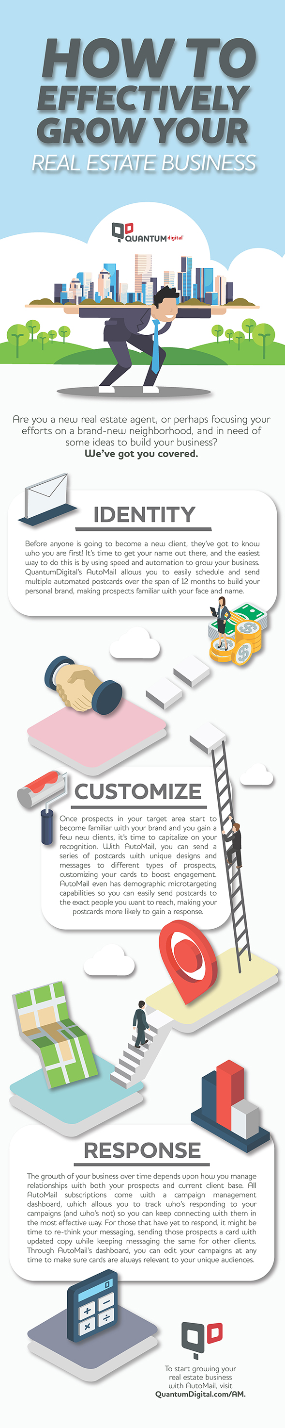 how to effectively grow your real estate business infographic