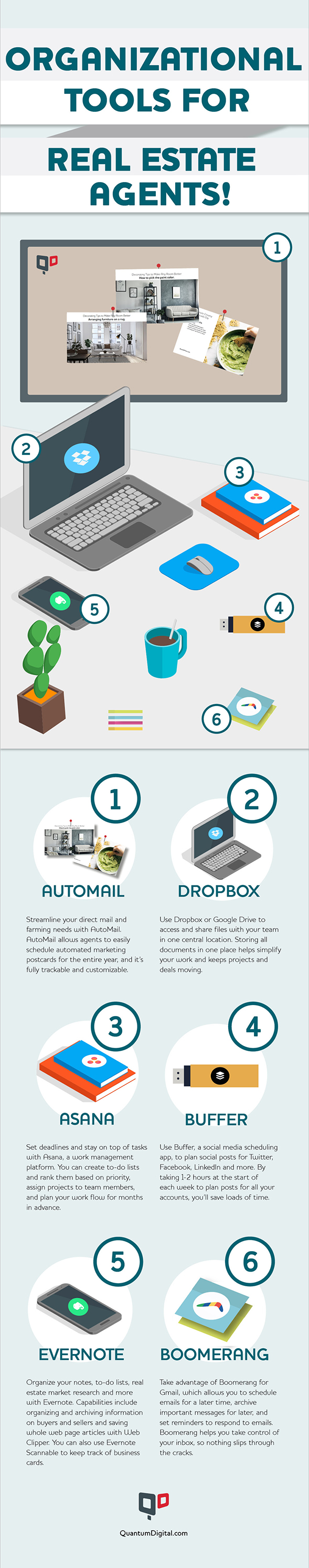 infographic: how to automate your direct mail marketing for real estate